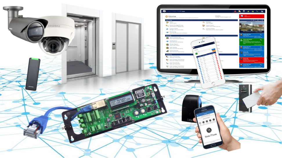 What is the purpose of installing an access control system